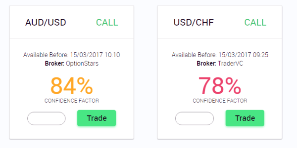 Traders Matrix Binary Option Signals