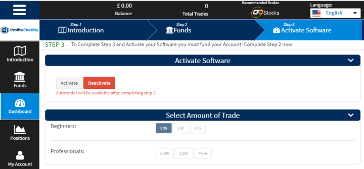 Profits Eternity Software Scam Review