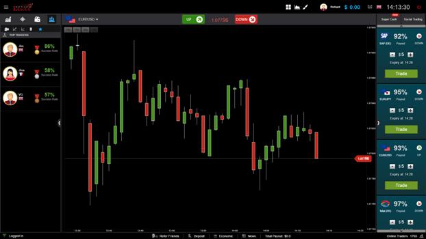 Option League Osystems Trading Platform