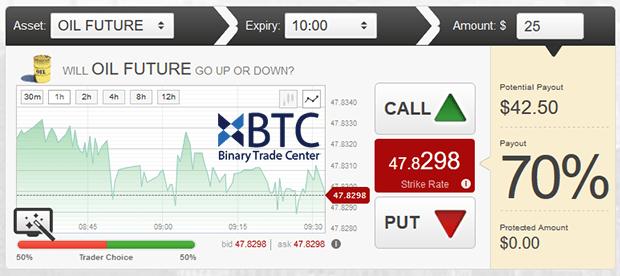 binary-trade-center-btc-Forex Brokers