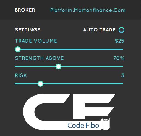 Code Fibo Forex