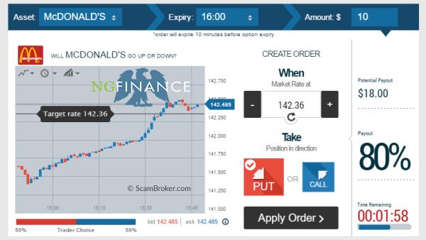 NG Finance Forex