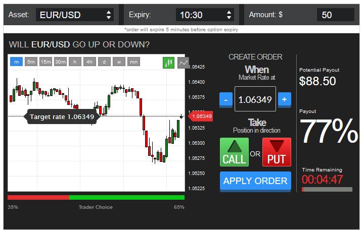 BinaryUno Trading Software
