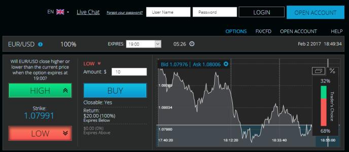 OptionFair Brokers Trading Platform 2017