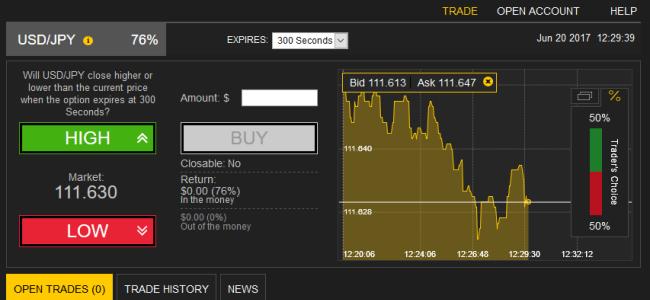 Alpha Investment Forex