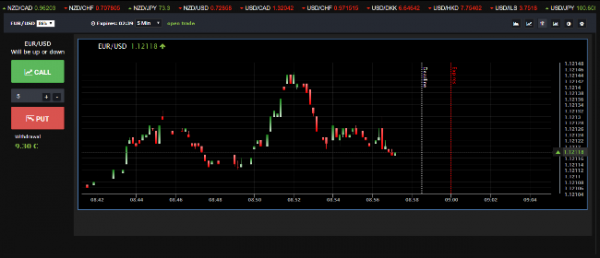 STBinary Forex