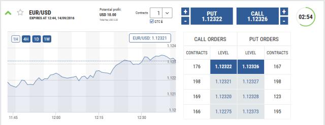Daweda Trading Platform