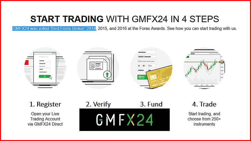 GMFX24 Official Reviews