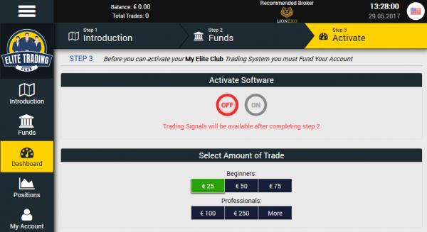 Elite Trading Club Binary Option Robot