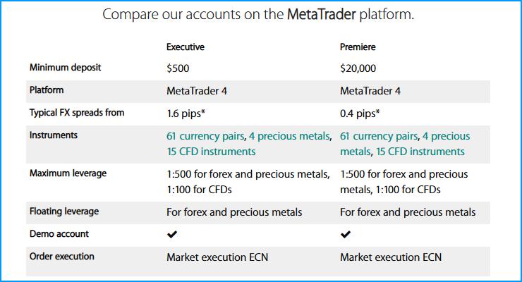 Equiti Group Capital Reviews