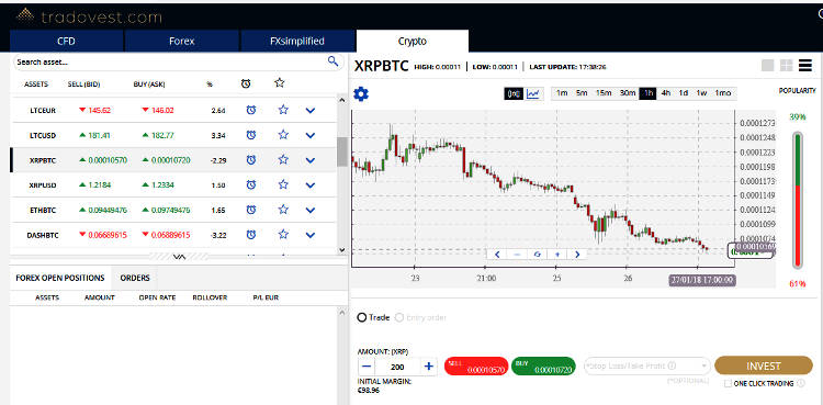 Tradovest Forex Brokers Trading Platform