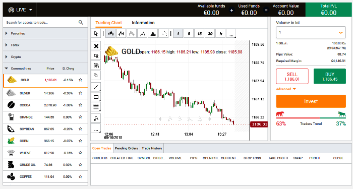 Golden Markets Broker Trading Software