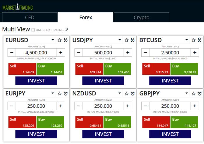 MarkeTrading Forex Brokers Software