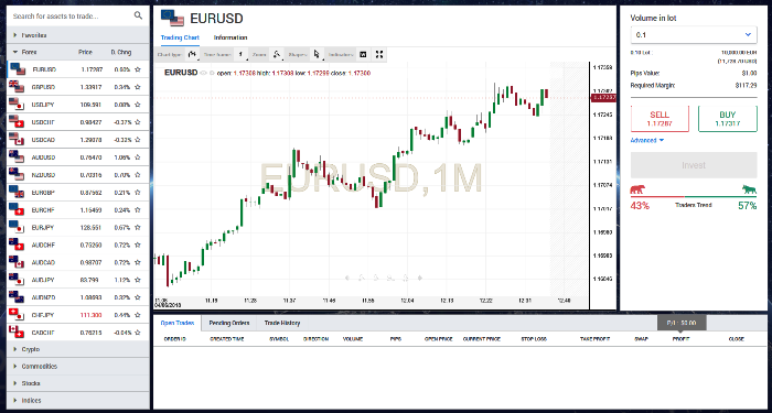 Centro Banc Forex Trading Broker