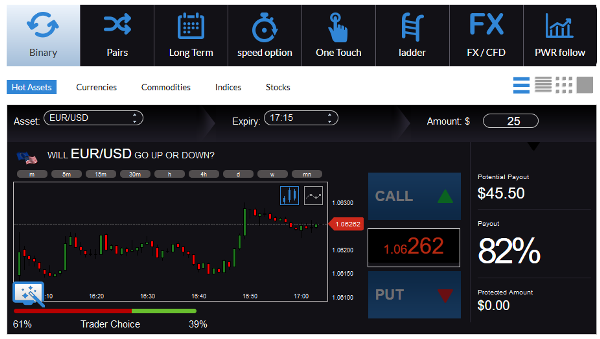 PWRtrade Forex