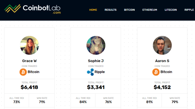 CoinBotLab Software Fake User Results