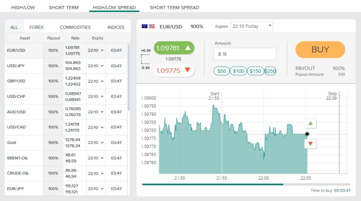 TradePlus Forex