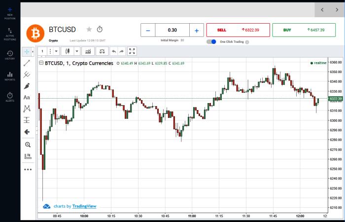BlueLexus Brokers Trading Platform