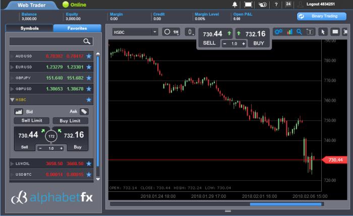 AlphabetFX Broker MetaTrader4 Trading Platform