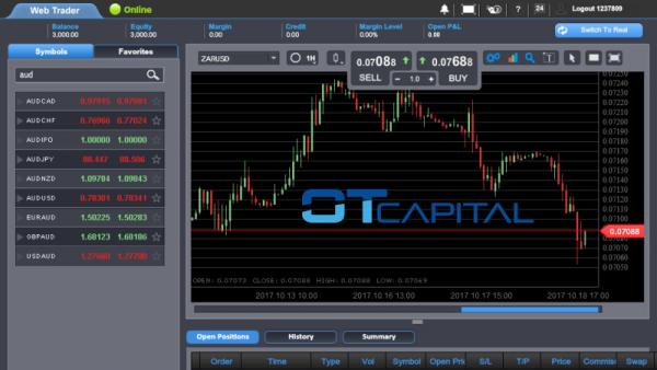 OTCapital Forex Trading Broker