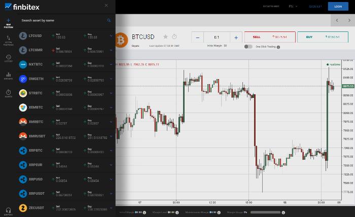 Finbitex Crypto Trading Platform