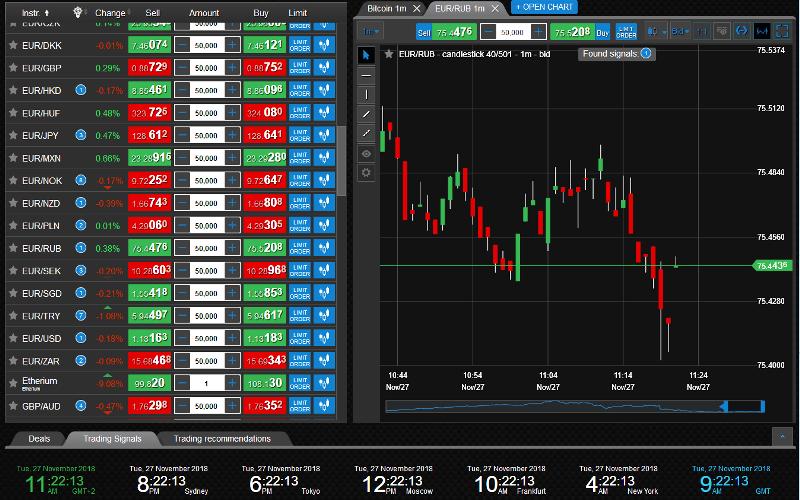 Maxitrade Forex Brokers Platform