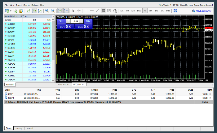 FXGTrade Forex Brokers Trading Software