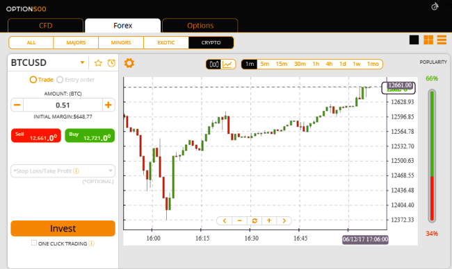 Option500 Forex Trading Platform