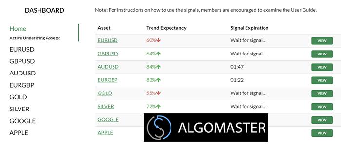 AlgoMaster Trading Signals