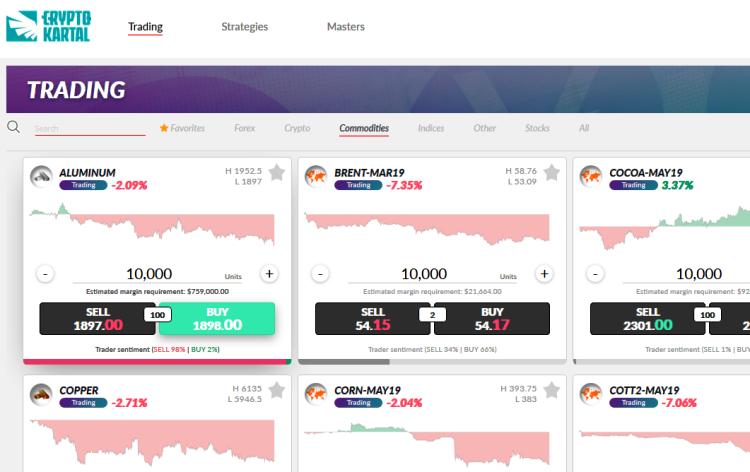 CryptoKartal Brokers Activ8 Trading Platform