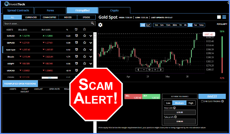 InvestTeck Forex Brokers Review