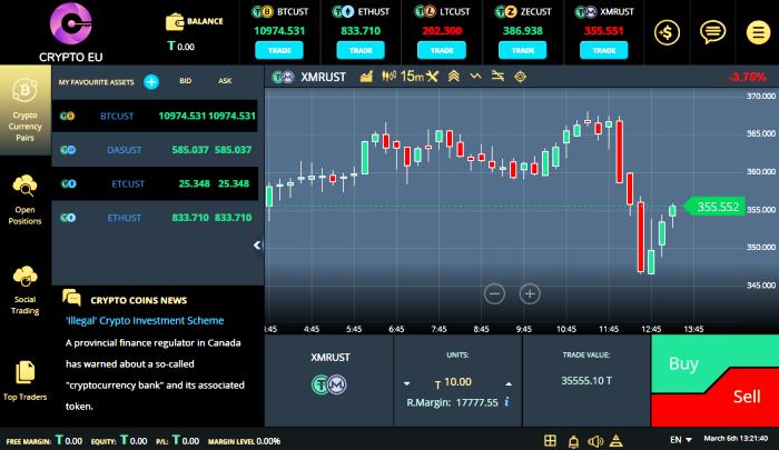 CryptoEU Brokers Currency Trading Platform