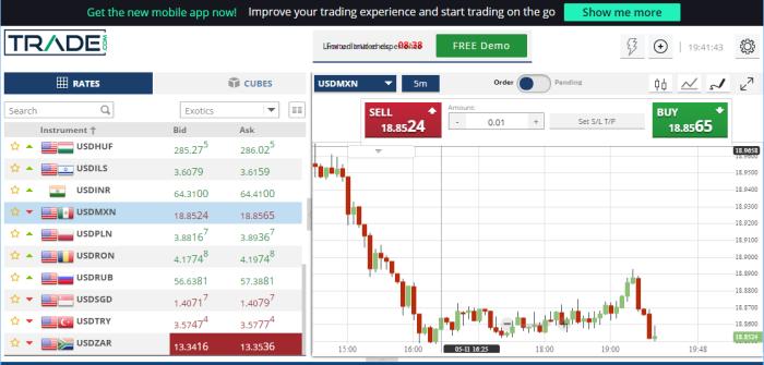 Trade.com Wed Trading Platform Review