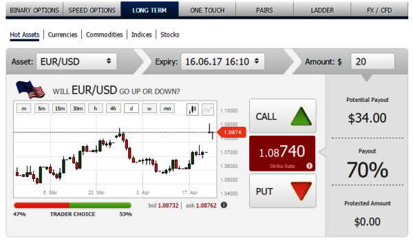 23Traders Forex