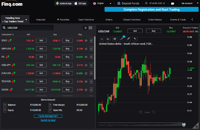 FINQ Forex Trading Broker