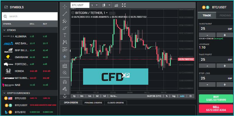 CFDXP Broker Trading Software Reviews