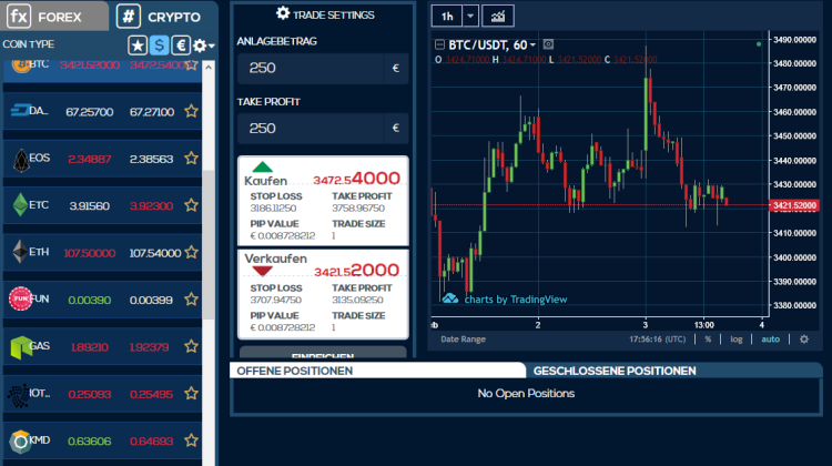 LucroTrade Trading Software Review