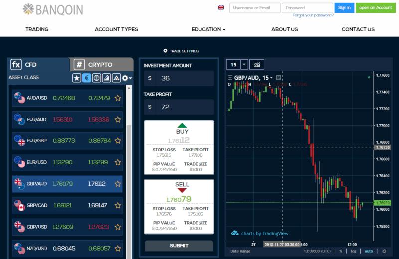 Banqoin Forex Brokers Reviews