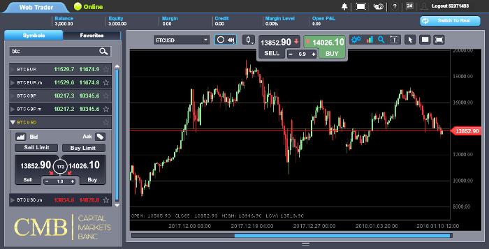 Capital Markets Banc CMB Forex Brokers