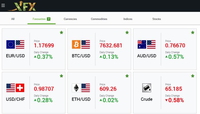 XTraderFX Brokers Trading Platform