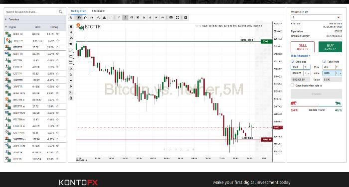 KontoFX Crypto Trading Platform Review