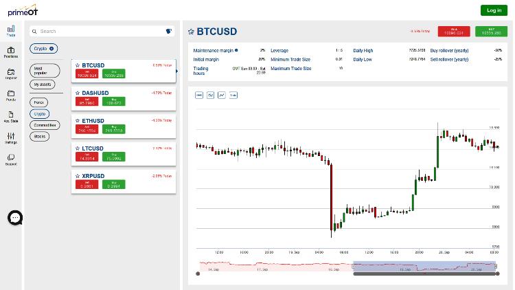PrimeOT Trading Platform
