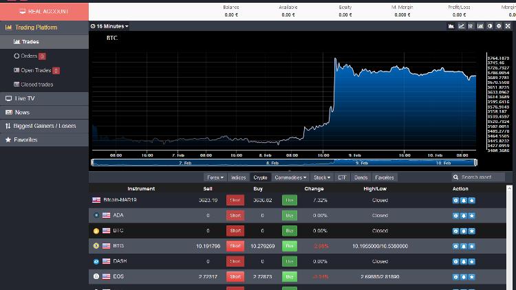 Fibonetix Trading Software Reviews