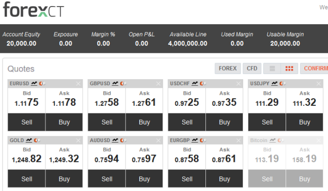 ForexCT Web CFD Trading Platform