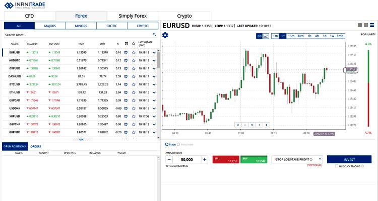 InfiniTrade Brokers Trading Platform