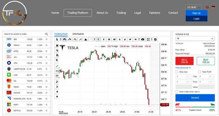 TFXgo Brokers Trading Platform
