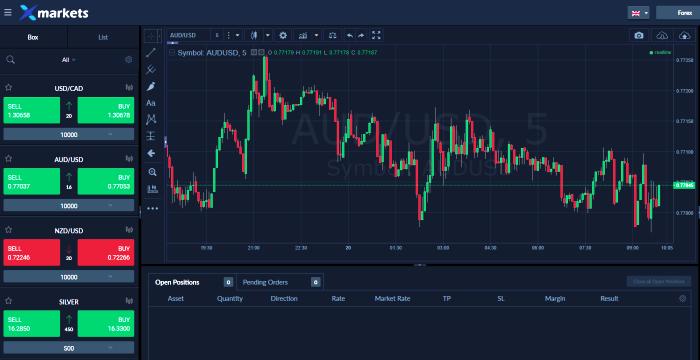 XMarkets Forex Brokers Trading Platform