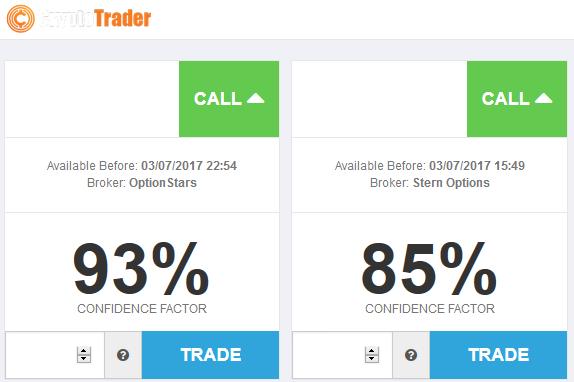 Crypto Trader Binary Option Signals