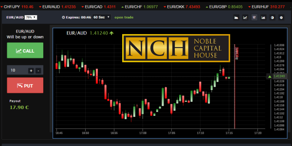 Noble Capital House Trading Software