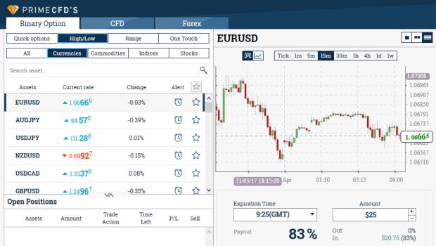 PrimeCFDs Trading Platform
